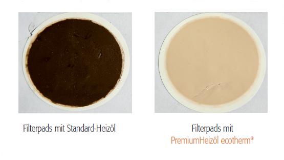 Filterpad Vergleich Premium und Standard Heizöl