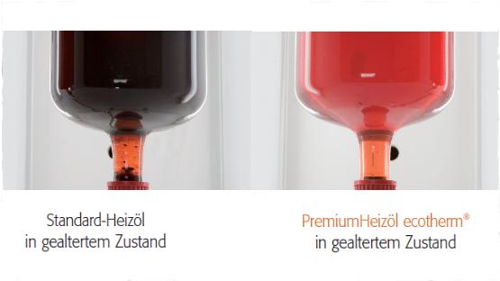 Heizoel Vergleich Premium und Standard Heizöl